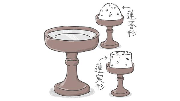 仏飯器/仏器