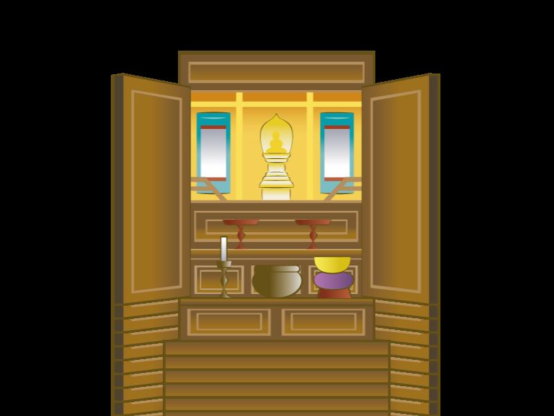 仏壇の場所と向き