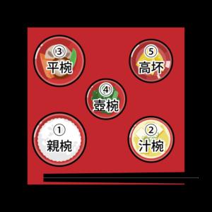 御霊供膳-曹洞宗・臨済宗2